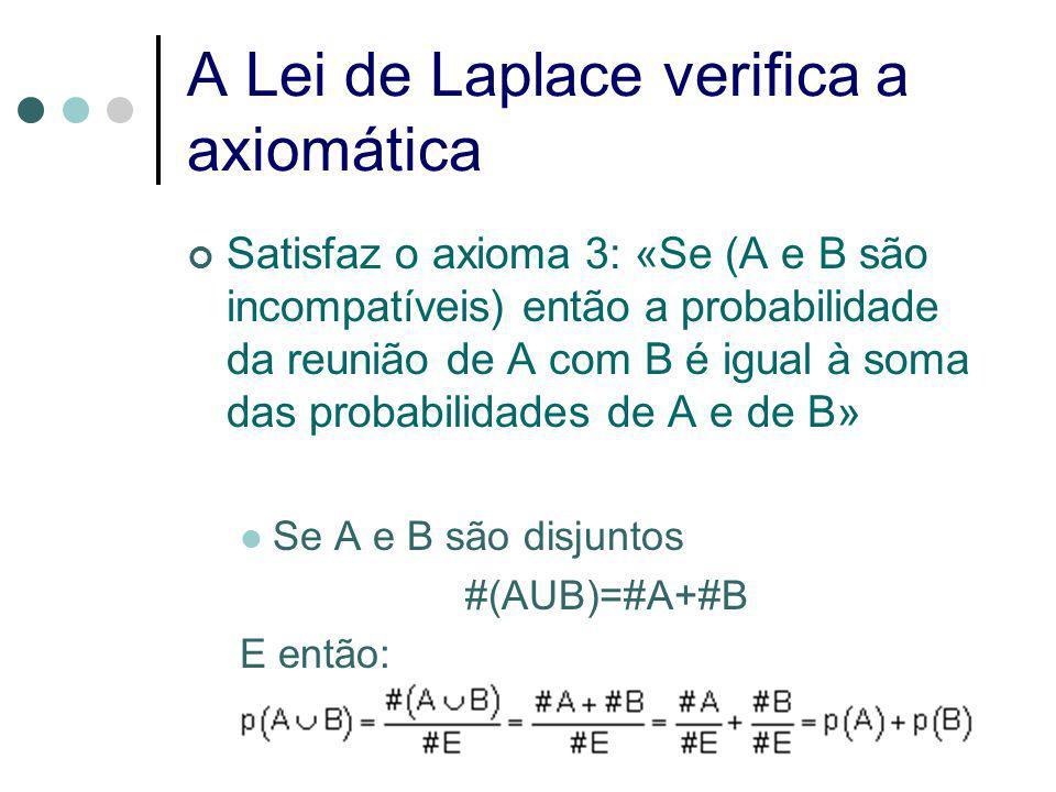 A Lei de Laplace verifica a axiomática Satisfaz o axioma 3: «Se (A e B são incompatíveis) então a probabilidade da reunião de A com B é igual à soma das probabilidades de A e de B» Se A e B são disjuntos #(AUB)=#A+#B E então: