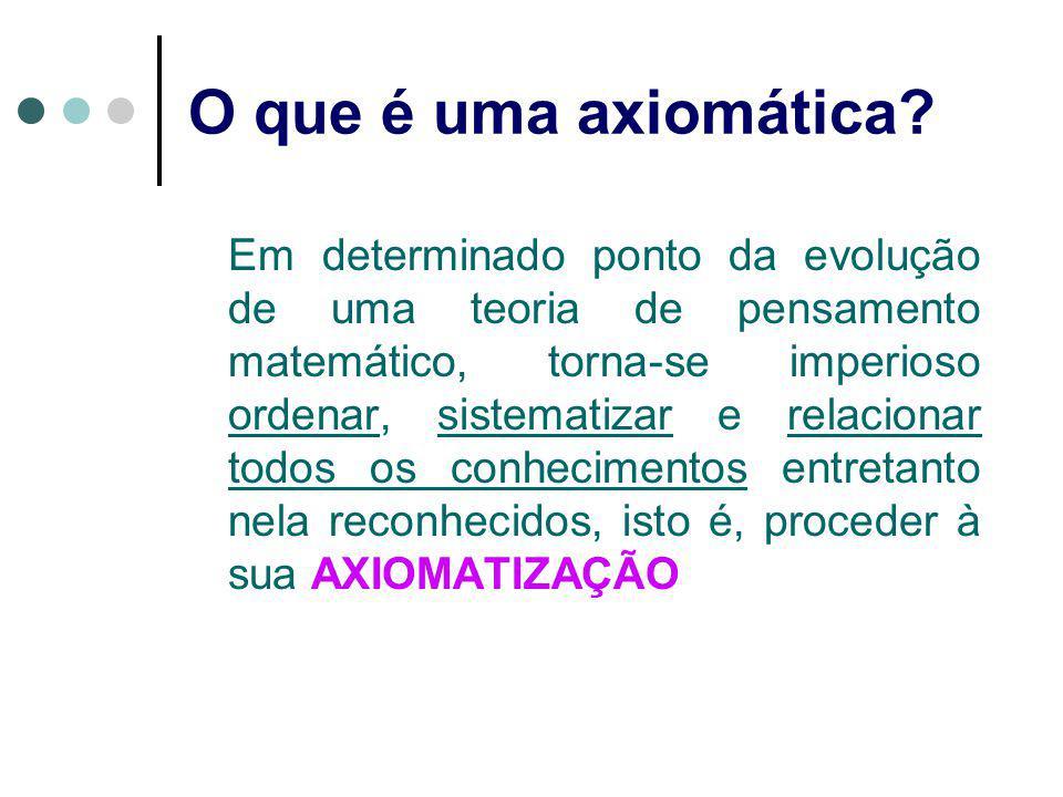 O que é uma axiomática? Em determinado ponto da evolução de uma teoria de pensamento matemático, torna-se imperioso ordenar, sistematizar e relacionar