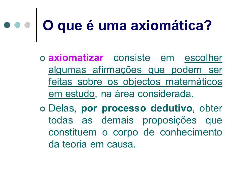 O que é uma axiomática? axiomatizar consiste em escolher algumas afirmações que podem ser feitas sobre os objectos matemáticos em estudo, na área cons