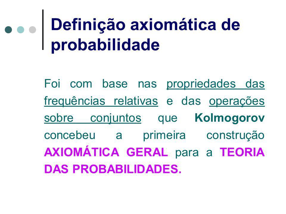 Definição axiomática de probabilidade Foi com base nas propriedades das frequências relativas e das operações sobre conjuntos que Kolmogorov concebeu a primeira construção AXIOMÁTICA GERAL para a TEORIA DAS PROBABILIDADES.