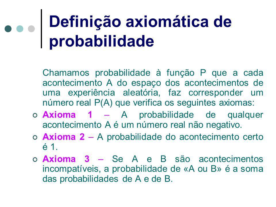 Definição axiomática de probabilidade Chamamos probabilidade à função P que a cada acontecimento A do espaço dos acontecimentos de uma experiência aleatória, faz corresponder um número real P(A) que verifica os seguintes axiomas: Axioma 1 – A probabilidade de qualquer acontecimento A é um número real não negativo.