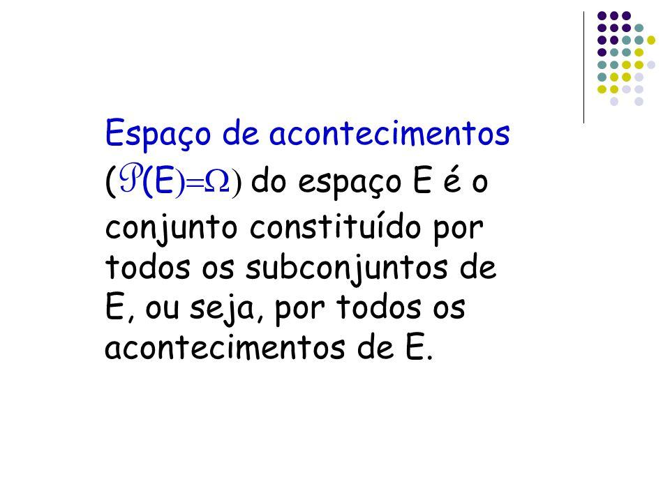 Espaço de acontecimentos ( P (E do espaço E é o conjunto constituído por todos os subconjuntos de E, ou seja, por todos os acontecimentos de E.