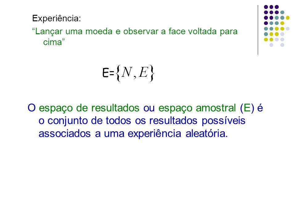 Experiência: Lançar uma moeda e observar a face voltada para cima E= O espaço de resultados ou espaço amostral (E) é o conjunto de todos os resultados
