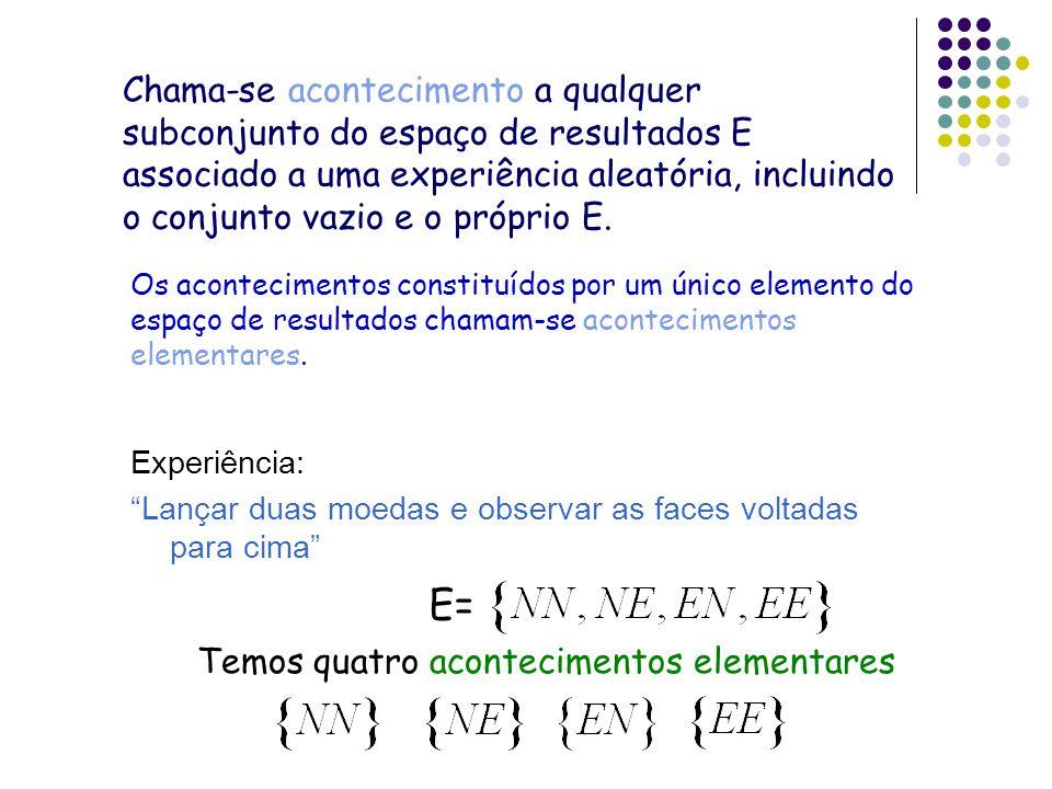 Podemos ainda considerar outros acontecimentos, como por exemplo: Sair faces diferentes nas duas moedas A= Sair face europeia na primeira moeda B= Sair pelo menos uma face europeia C= Trata-se de subconjuntos de E com mais de um elemento – Acontecimentos compostos.