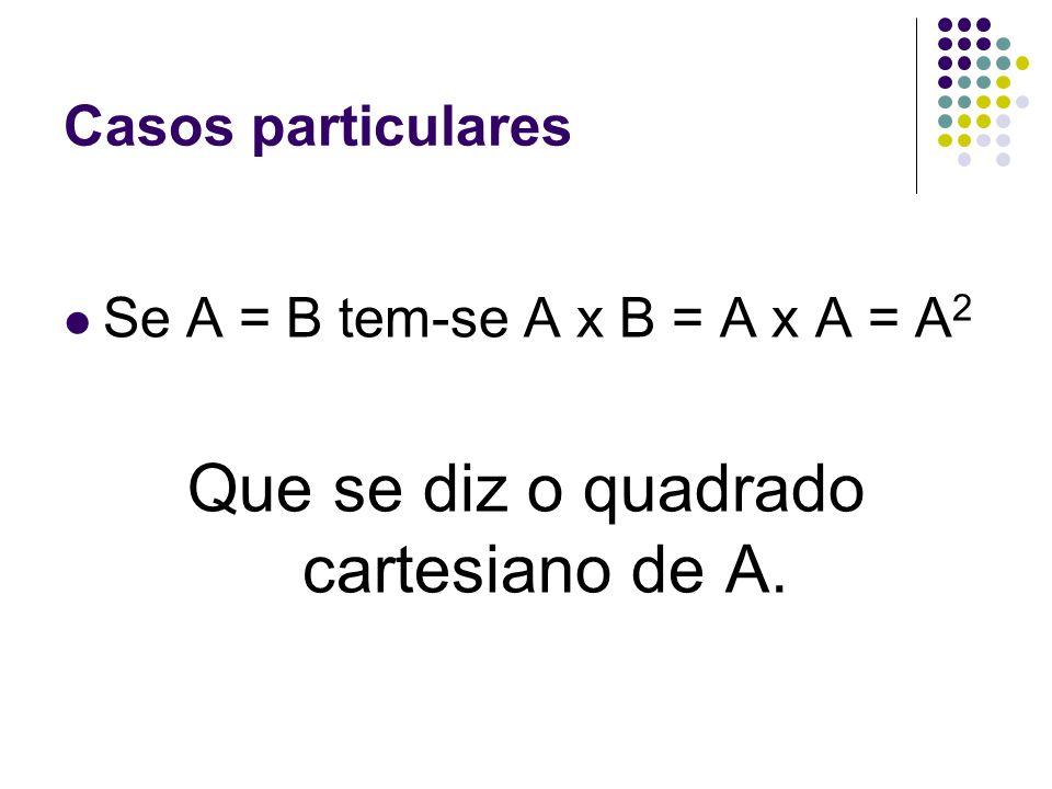 Casos particulares Se A = B tem-se A x B = A x A = A 2 Que se diz o quadrado cartesiano de A.