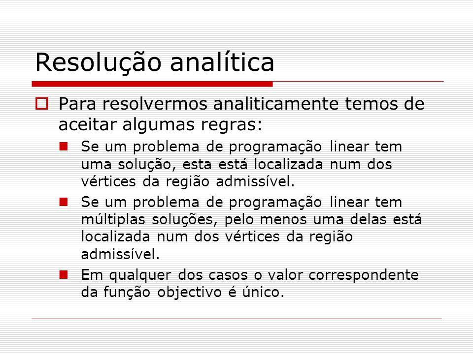 Resolução analítica Para resolvermos analiticamente temos de aceitar algumas regras: Se um problema de programação linear tem uma solução, esta está l