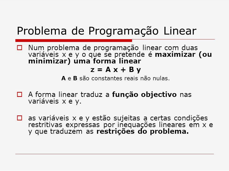 Problema de Programação Linear Num problema de programação linear com duas variáveis x e y o que se pretende é maximizar (ou minimizar) uma forma line