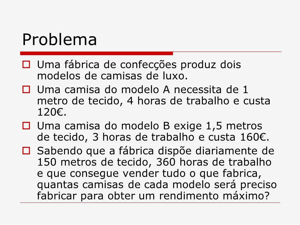 Problema Uma fábrica de confecções produz dois modelos de camisas de luxo. Uma camisa do modelo A necessita de 1 metro de tecido, 4 horas de trabalho