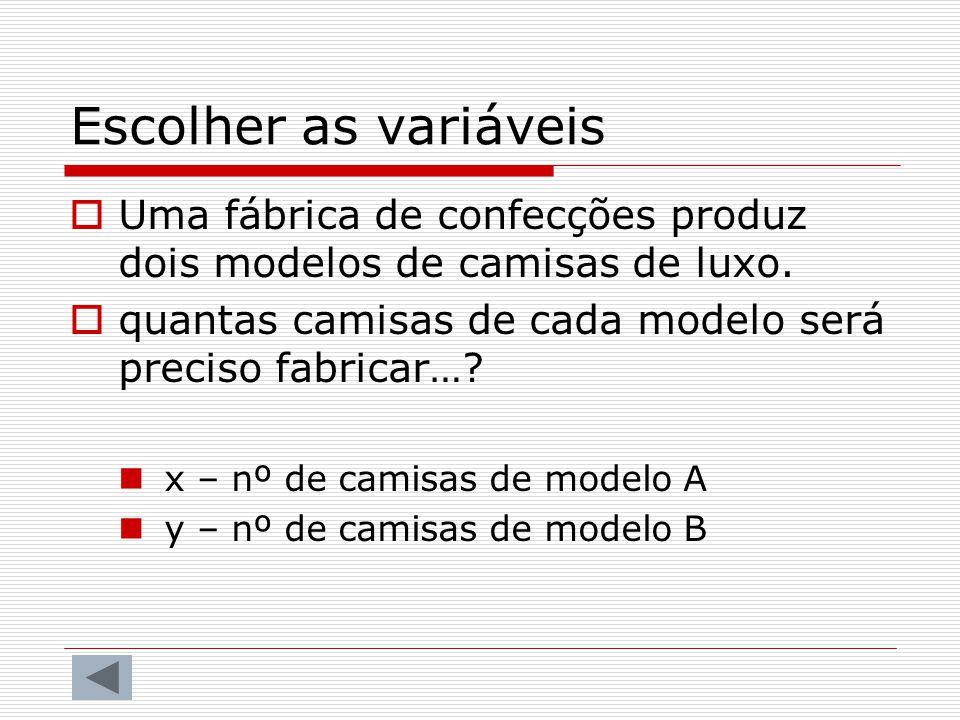 Escolher as variáveis Uma fábrica de confecções produz dois modelos de camisas de luxo. quantas camisas de cada modelo será preciso fabricar…? x – nº