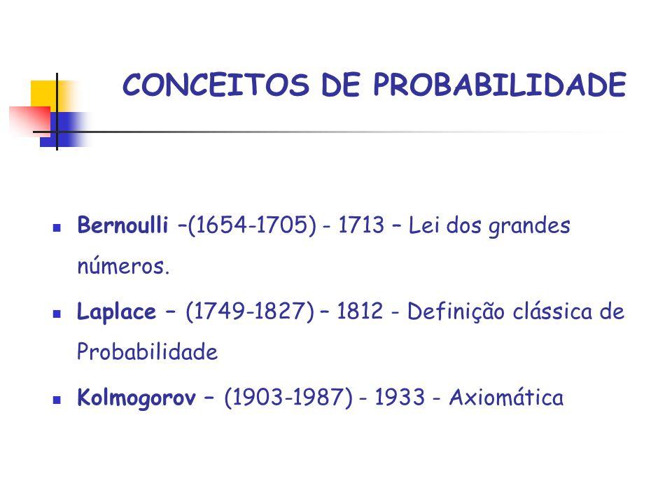 CONCEITOS DE PROBABILIDADE Bernoulli –(1654-1705) - 1713 – Lei dos grandes números.