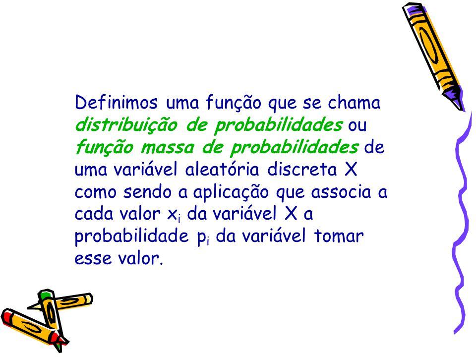 Definimos uma função que se chama distribuição de probabilidades ou função massa de probabilidades de uma variável aleatória discreta X como sendo a aplicação que associa a cada valor x i da variável X a probabilidade p i da variável tomar esse valor.