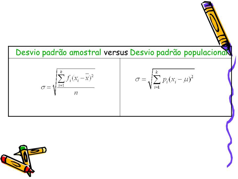 Desvio padrão amostral versus Desvio padrão populacional