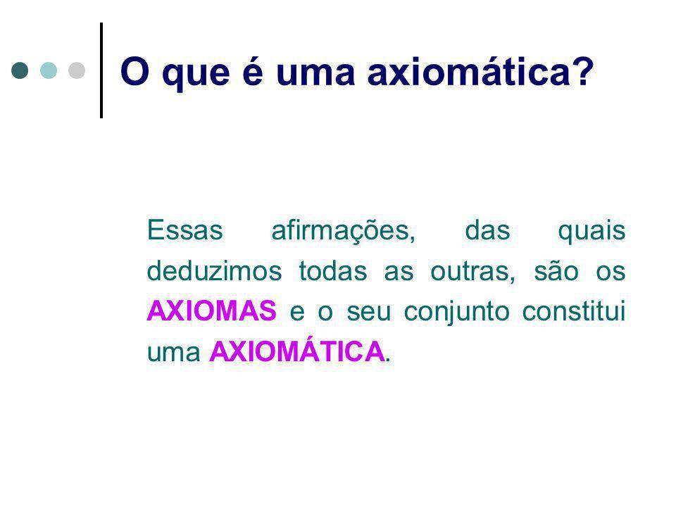 O que é uma axiomática? Essas afirmações, das quais deduzimos todas as outras, são os AXIOMAS e o seu conjunto constitui uma AXIOMÁTICA.