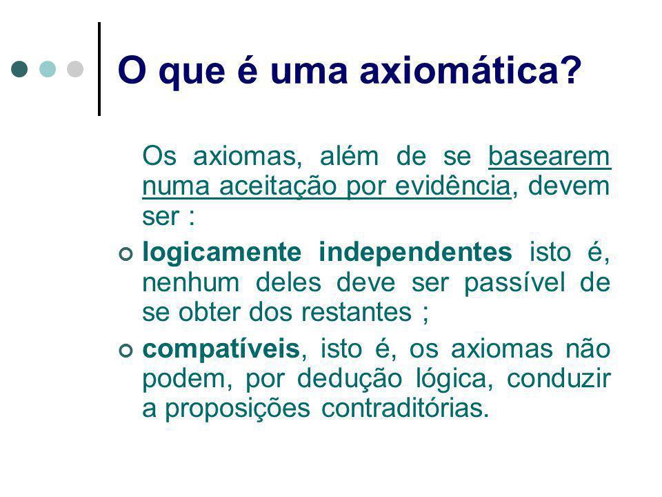 O que é uma axiomática? Os axiomas, além de se basearem numa aceitação por evidência, devem ser : logicamente independentes isto é, nenhum deles deve