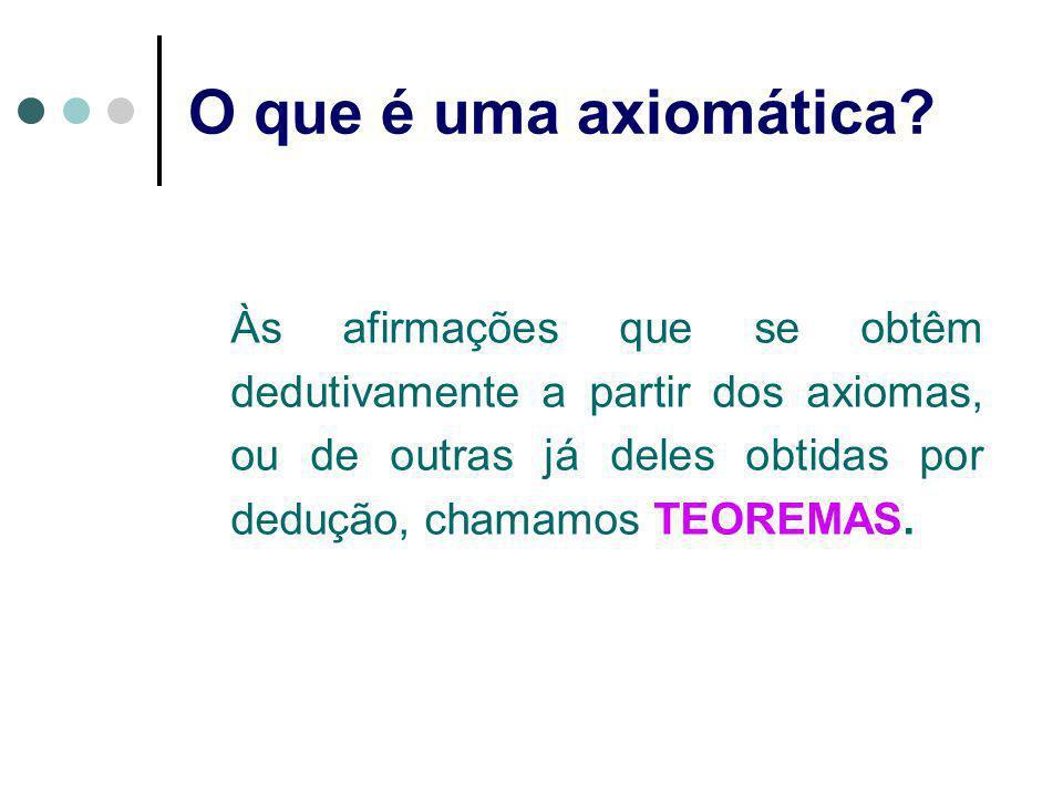 O que é uma axiomática? Às afirmações que se obtêm dedutivamente a partir dos axiomas, ou de outras já deles obtidas por dedução, chamamos TEOREMAS.