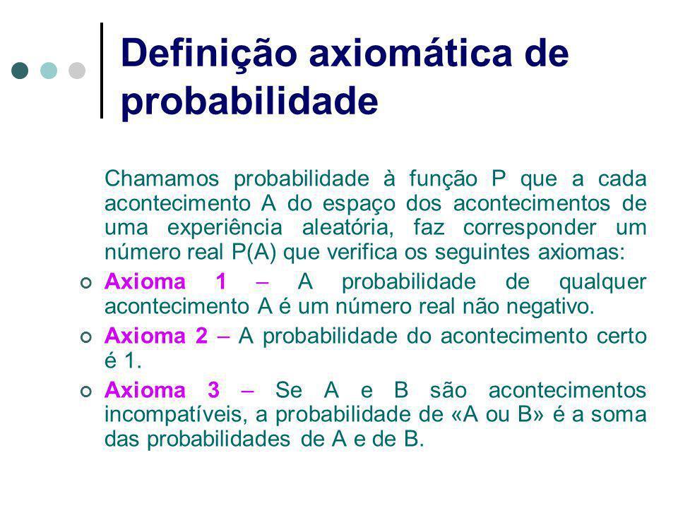 Definição axiomática de probabilidade Chamamos probabilidade à função P que a cada acontecimento A do espaço dos acontecimentos de uma experiência ale
