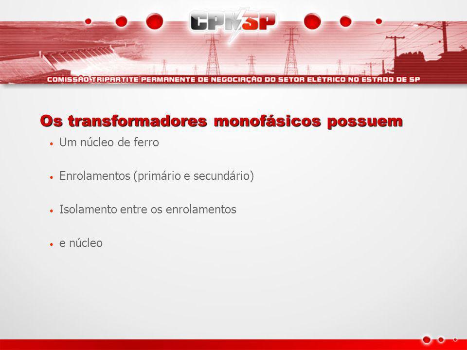 Transformador monofásico