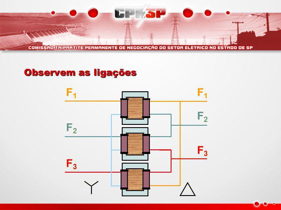 Transformador trifásico Com três trafos monofásicos Construimos 1 trafo trifásico