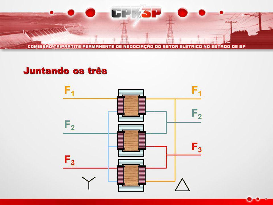F1F1 F1F1 F2F2 F2F2 F3F3 F3F3 F1F1 F1F1 F2F2 F2F2 F3F3 F3F3 Observem as ligações