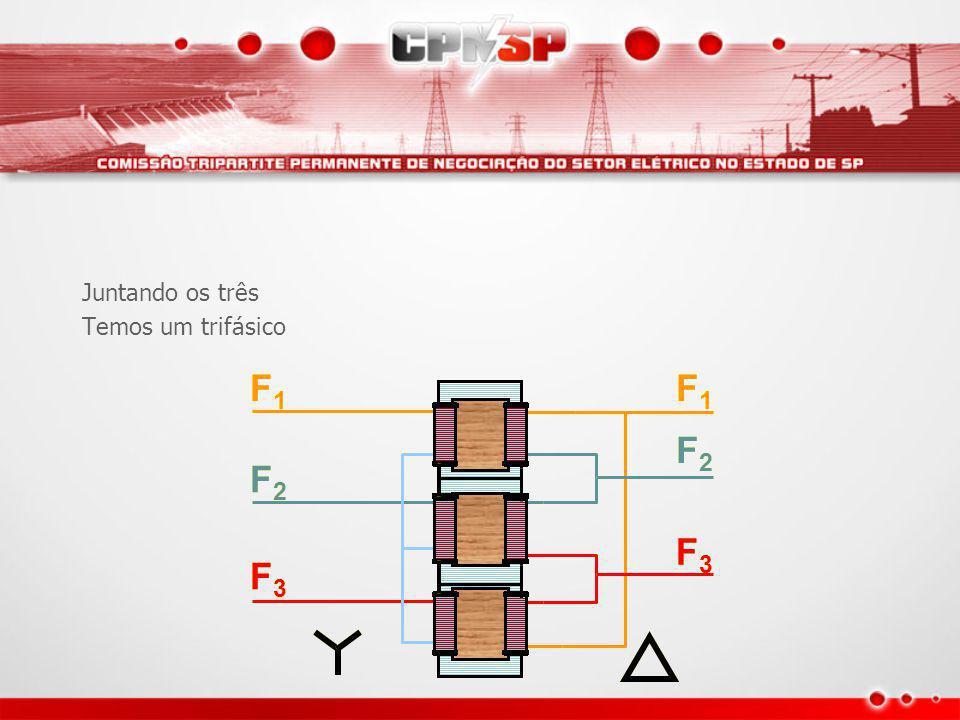 F1F1 F1F1 F2F2 F2F2 F3F3 F3F3 F1F1 F1F1 F2F2 F2F2 F3F3 F3F3 Juntando os três
