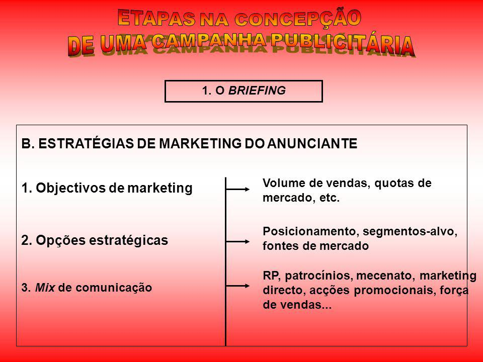 1.O BRIEFING B. ESTRATÉGIAS DE MARKETING DO ANUNCIANTE 1.