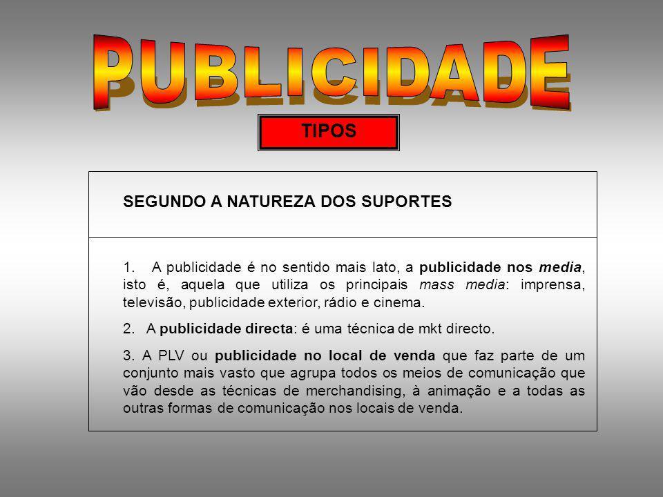 2.CONCEPÇÃO DA CAMPANHA 2.1 ELABORAÇÃO DAS MENSAGENS PUBLICITÁRIAS A.