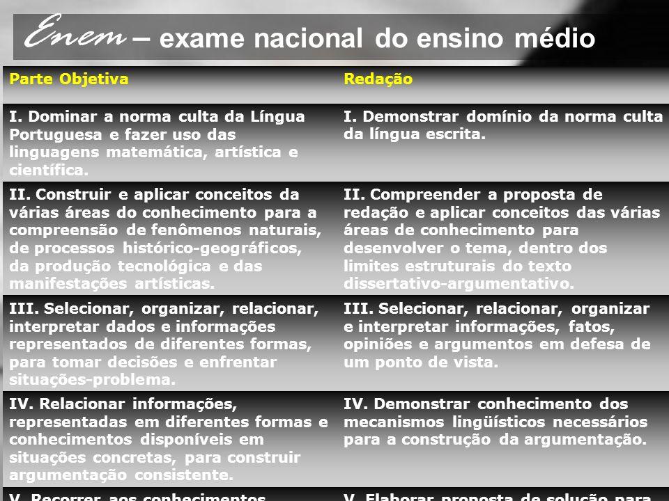 Enem – exame nacional do ensino médio Parte ObjetivaRedação I. Dominar a norma culta da Língua Portuguesa e fazer uso das linguagens matemática, artís