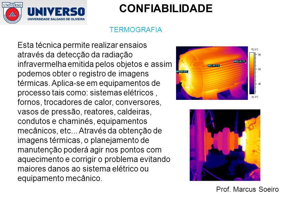 Prof. Marcus Soeiro CONFIABILIDADE Esta técnica permite realizar ensaios através da detecção da radiação infravermelha emitida pelos objetos e assim p
