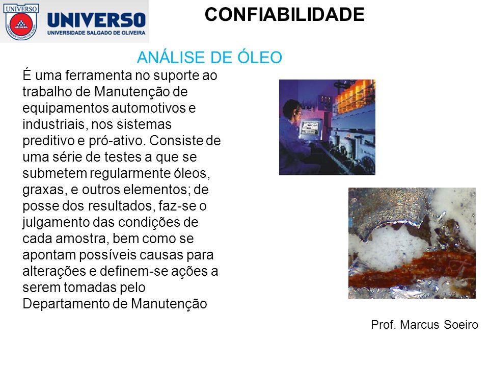 Prof. Marcus Soeiro CONFIABILIDADE É uma ferramenta no suporte ao trabalho de Manutenção de equipamentos automotivos e industriais, nos sistemas predi