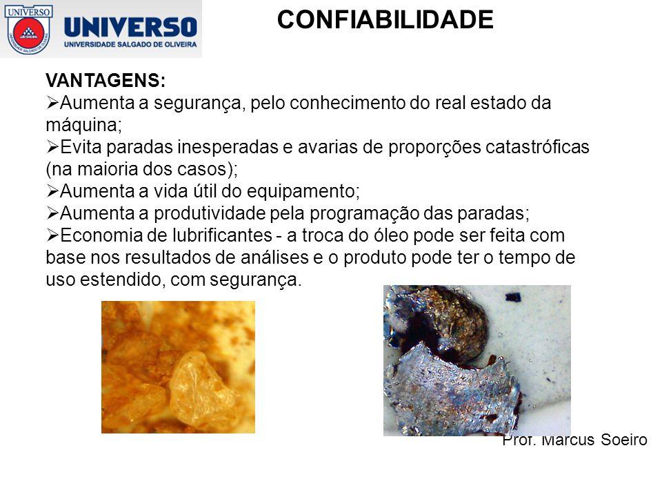 Prof. Marcus Soeiro CONFIABILIDADE VANTAGENS: Aumenta a segurança, pelo conhecimento do real estado da máquina; Evita paradas inesperadas e avarias de