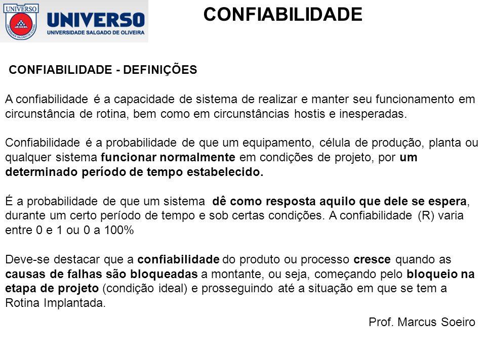 Prof. Marcus Soeiro CONFIABILIDADE CONFIABILIDADE - DEFINIÇÕES A confiabilidade é a capacidade de sistema de realizar e manter seu funcionamento em ci