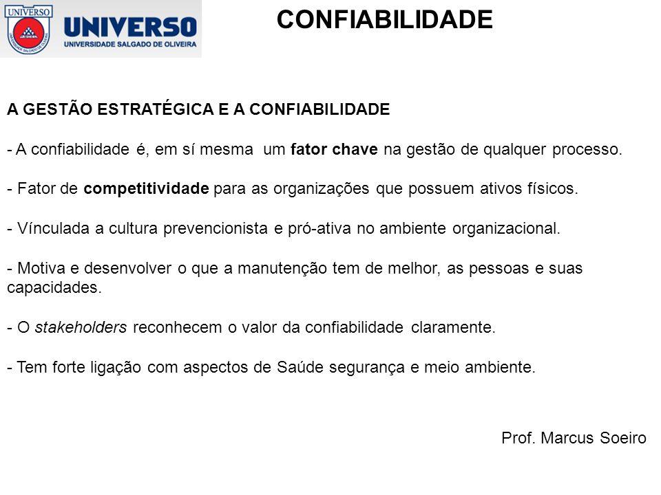 Prof. Marcus Soeiro CONFIABILIDADE A GESTÃO ESTRATÉGICA E A CONFIABILIDADE - A confiabilidade é, em sí mesma um fator chave na gestão de qualquer proc
