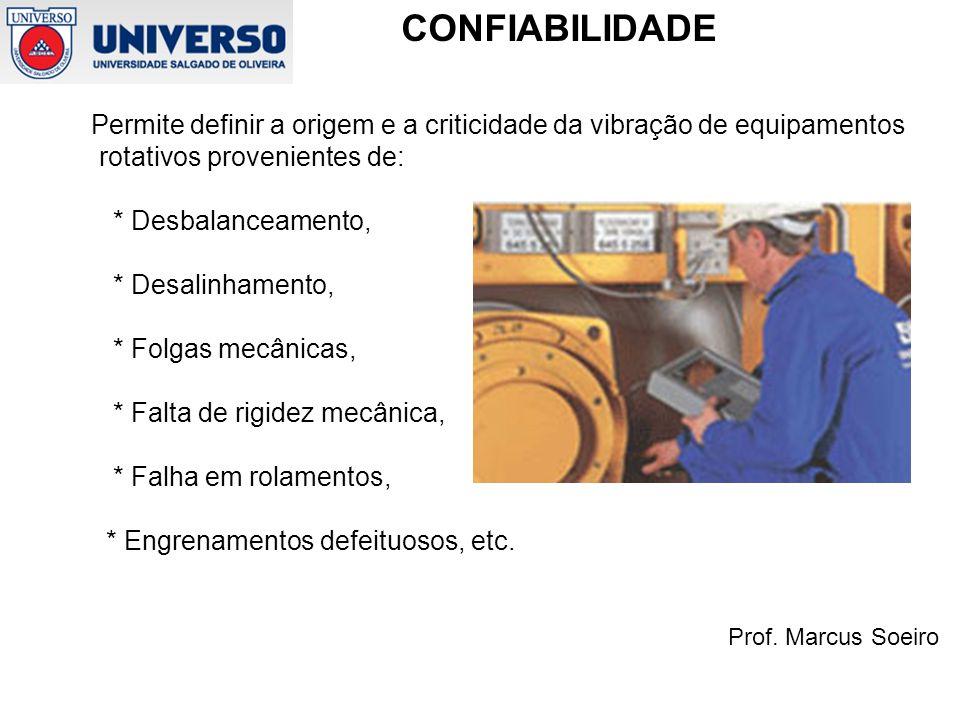 Prof. Marcus Soeiro CONFIABILIDADE Permite definir a origem e a criticidade da vibração de equipamentos rotativos provenientes de: * Desbalanceamento,