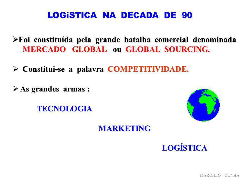 LOGíSTICA NA DECADA DE 90 Foi constituída pela grande batalha comercial denominada Foi constituída pela grande batalha comercial denominada MERCADO GL