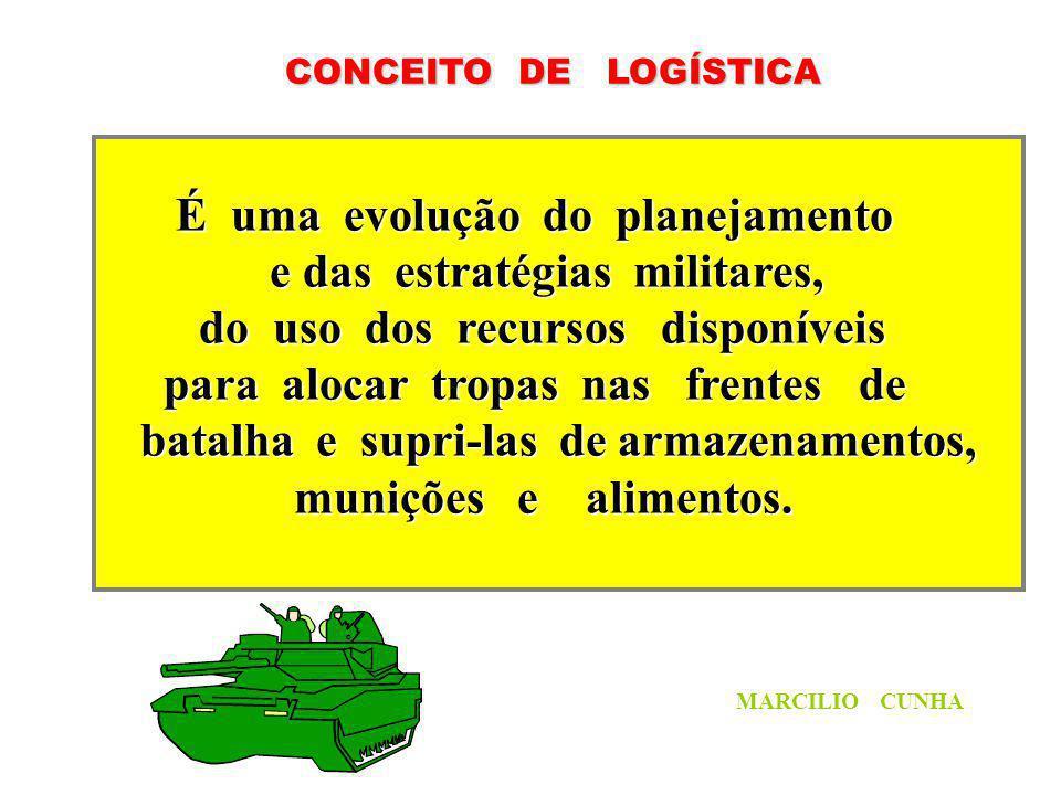 CONCEITO DE LOGÍSTICA É uma evolução do planejamento É uma evolução do planejamento e das estratégias militares, e das estratégias militares, do uso d