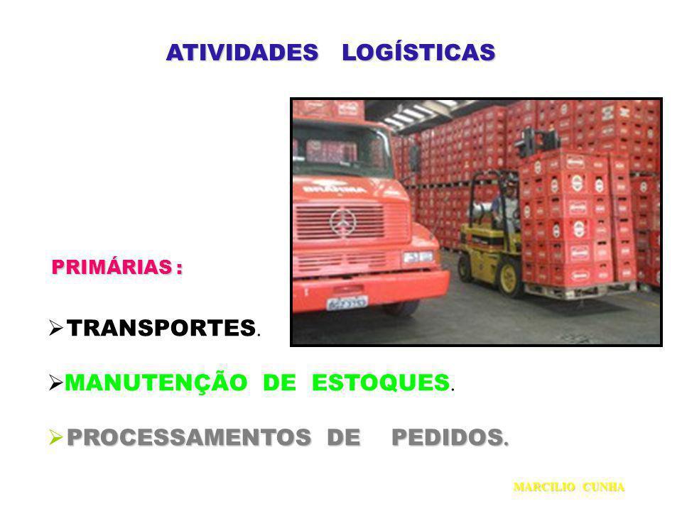 ATIVIDADES LOGÍSTICAS PRIMÁRIAS : TRANSPORTES. MANUTENÇÃO DE ESTOQUES. PROCESSAMENTOS DE PEDIDOS. MARCILIO CUNHA