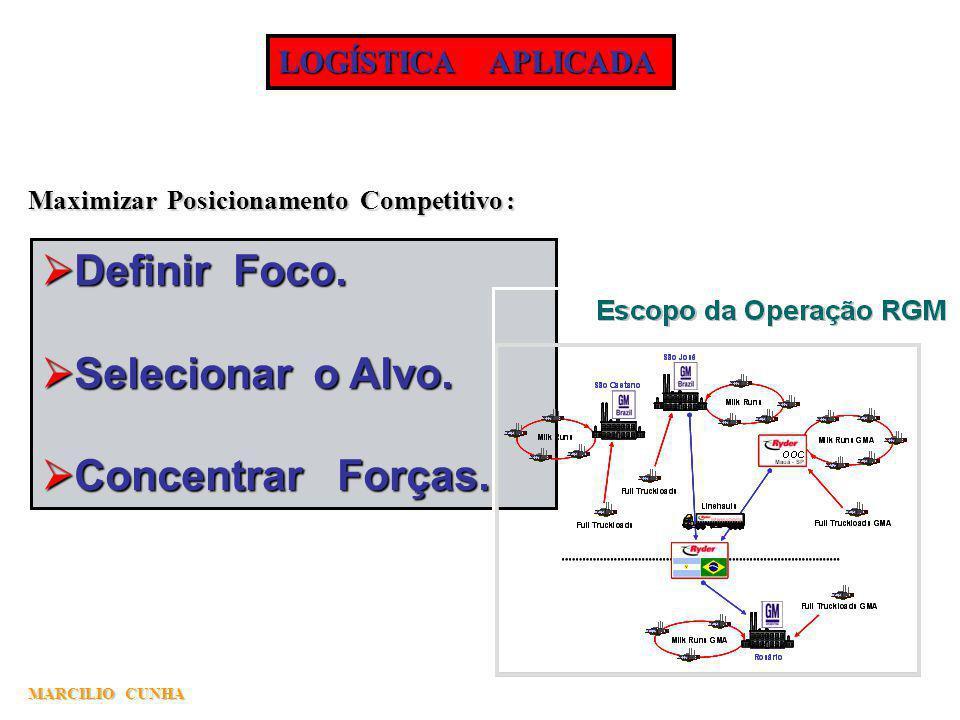 LOGÍSTICA APLICADA Maximizar Posicionamento Competitivo : MARCILIO CUNHA Definir Foco. Definir Foco. Selecionar o Alvo. Selecionar o Alvo. Concentrar