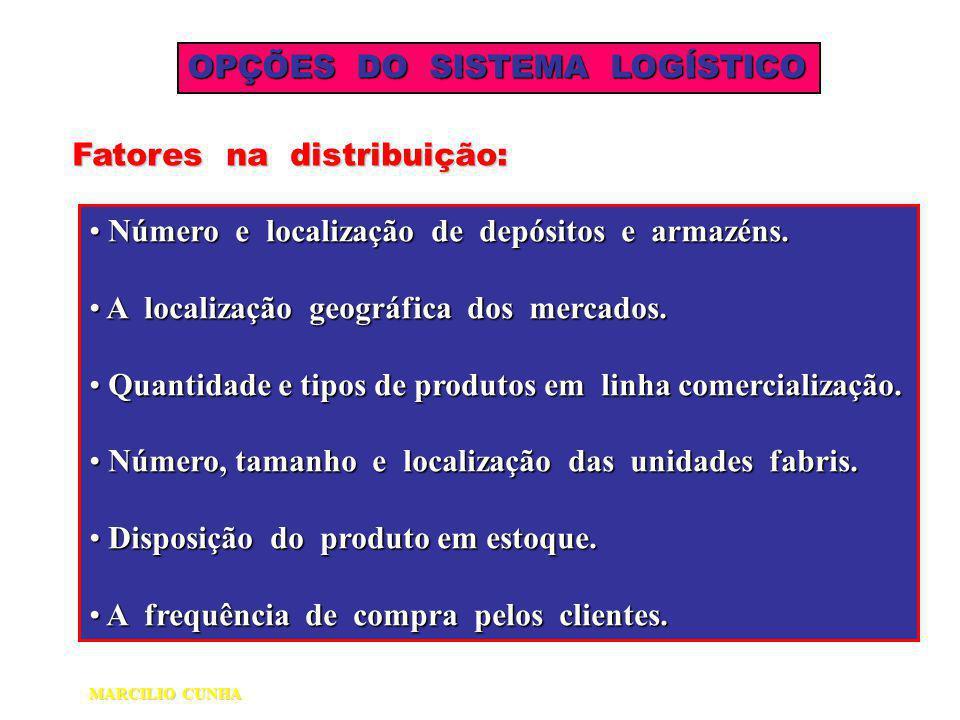 OPÇÕES DO SISTEMA LOGÍSTICO Fatores na distribuição: Número e localização de depósitos e armazéns. Número e localização de depósitos e armazéns. A loc