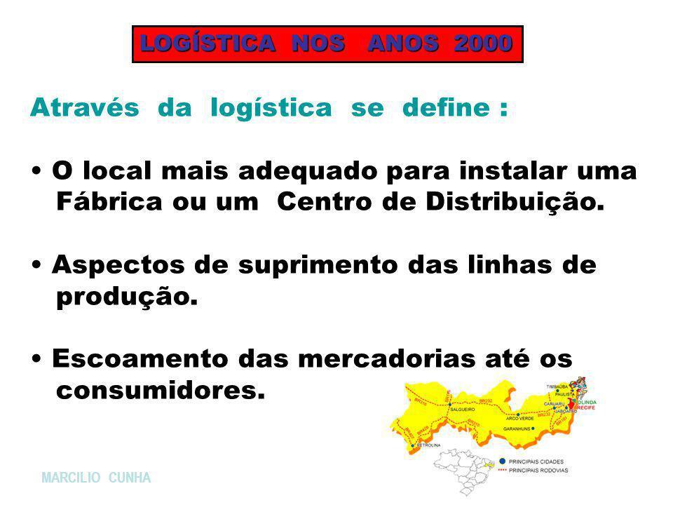 LOGÍSTICA NOS ANOS 2000 Através da logística se define : O local mais adequado para instalar uma Fábrica ou um Centro de Distribuição. Aspectos de sup