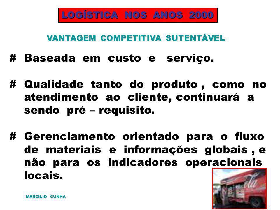 LOGÍSTICA NOS ANOS 2000 VANTAGEM COMPETITIVA SUTENTÁVEL # Baseada em custo e serviço. # Qualidade tanto do produto, como no atendimento ao cliente, co