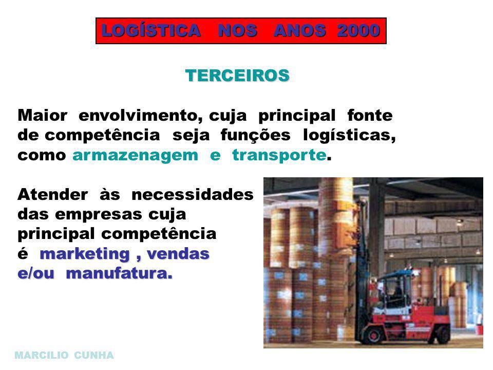 LOGÍSTICA NOS ANOS 2000 TERCEIROS Maior envolvimento, cuja principal fonte de competência seja funções logísticas, como armazenagem e transporte. Aten