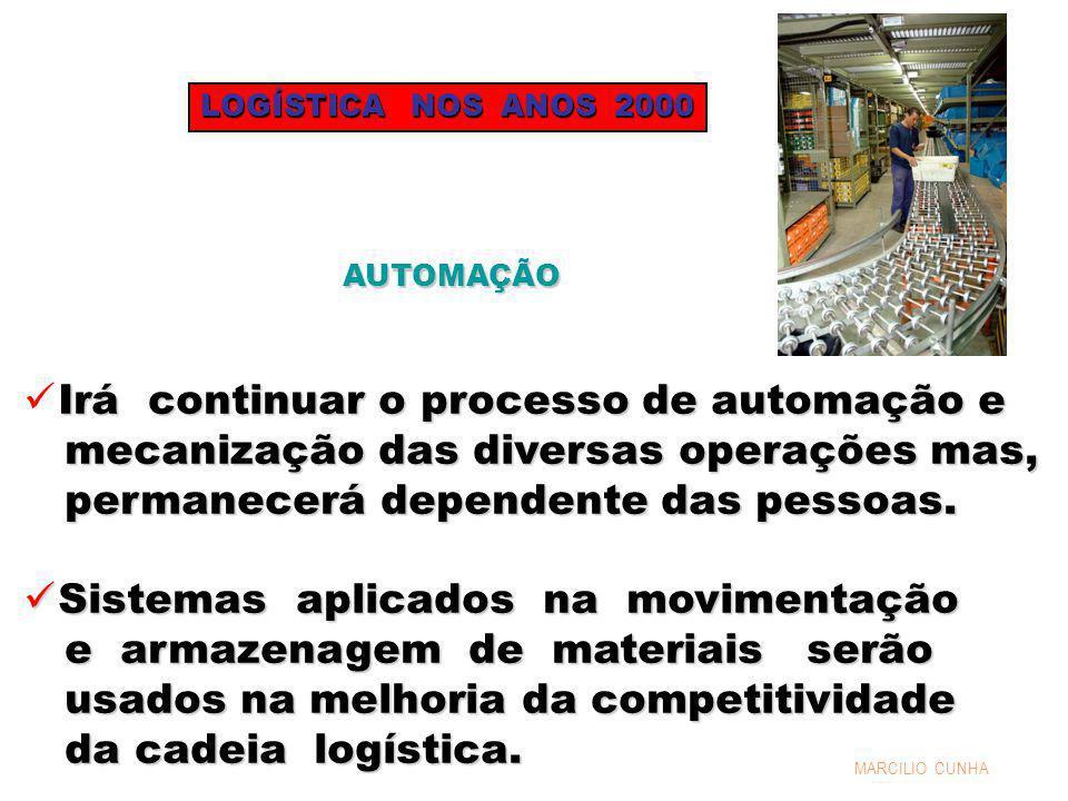 LOGÍSTICA NOS ANOS 2000 AUTOMAÇÃO Irá continuar o processo de automação e mecanização das diversas operações mas, mecanização das diversas operações m