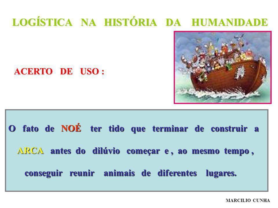 LOGÍSTICA NA HISTÓRIA DA HUMANIDADE ACERTO DE USO : O fato de NOÉ ter tido que terminar de construir a ARCA antes do dilúvio começar e, ao mesmo tempo