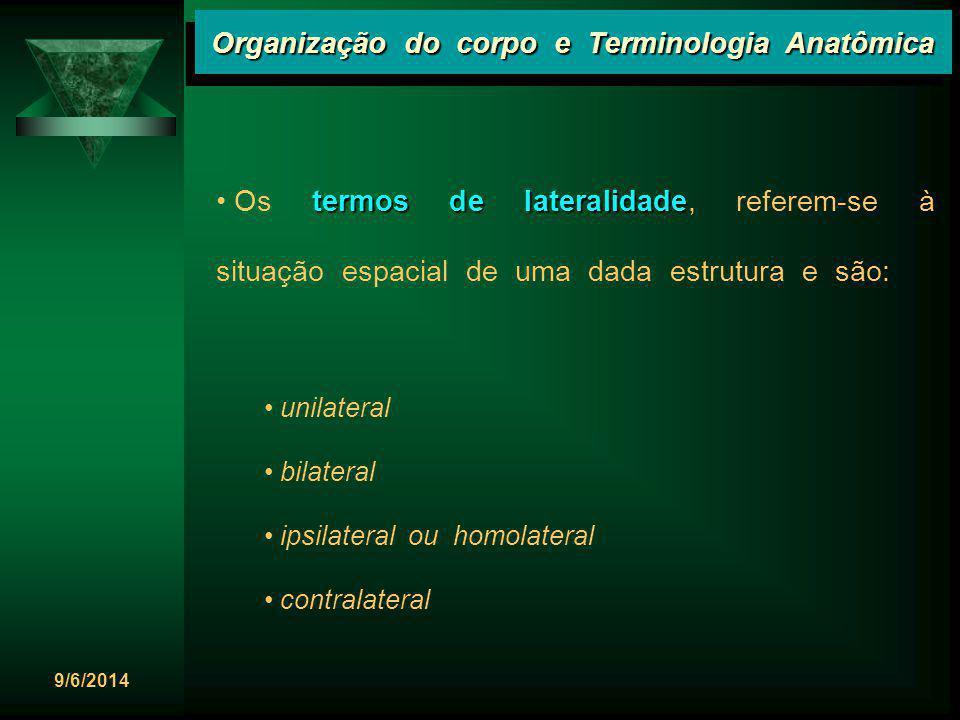 9/6/2014 Organização do corpo e Terminologia Anatômica termos de lateralidade Os termos de lateralidade, referem-se à situação espacial de uma dada es