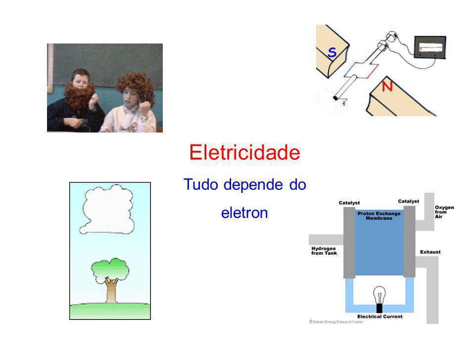 Eletricidade Tudo depende do eletron