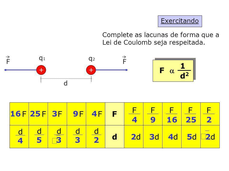 Exercitando Complete as lacunas de forma que a Lei de Coulomb seja respeitada. F d d2 F 4 d3 F 9 d4 F 16 d5 F 25 F 2 d2 F 4 d 2 F 9 d 3 F 3 d 4 d 5 F