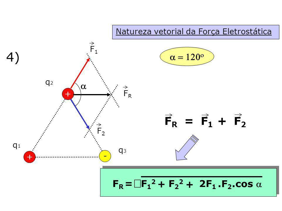 Natureza vetorial da Força Eletrostática 4) + q1q1 q2q2 - + q3q3 F1F1 F2F2 FRFR FRFR = F1F1 F2F2 + + FRFR =F12F12 F22F22 + 2F 1.F 2.cos