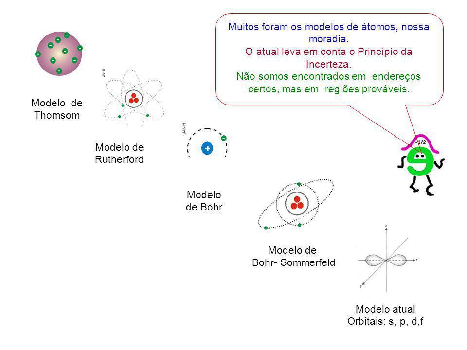 Modelo de Thomsom Modelo de Rutherford Modelo de Bohr Modelo de Bohr- Sommerfeld Modelo atual Orbitais: s, p, d,f Muitos foram os modelos de átomos, n