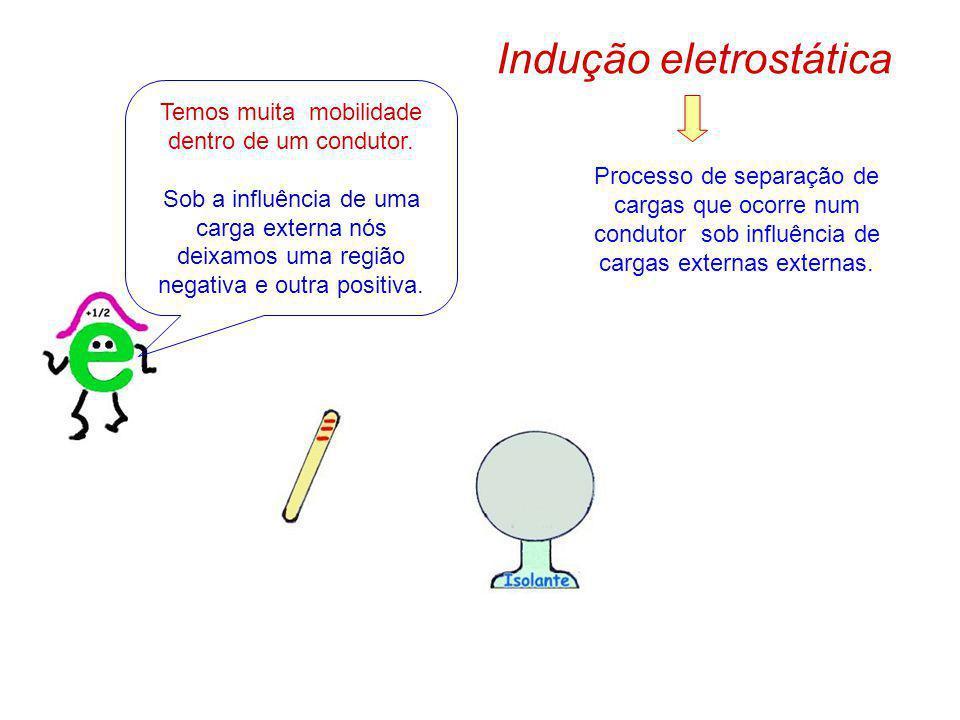 Processo de separação de cargas que ocorre num condutor sob influência de cargas externas externas. Indução eletrostática Temos muita mobilidade dentr