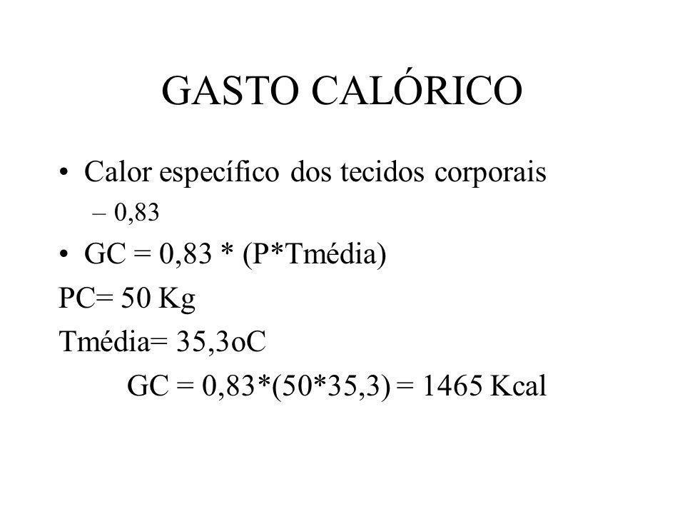 GASTO CALÓRICO Calor específico dos tecidos corporais –0,83 GC = 0,83 * (P*Tmédia) PC= 50 Kg Tmédia= 35,3oC GC = 0,83*(50*35,3) = 1465 Kcal